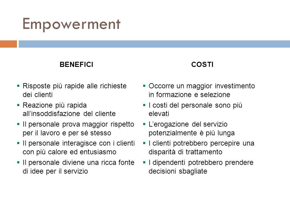 Empowerment BENEFICI COSTI