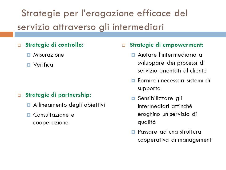 Strategie per l'erogazione efficace del servizio attraverso gli intermediari