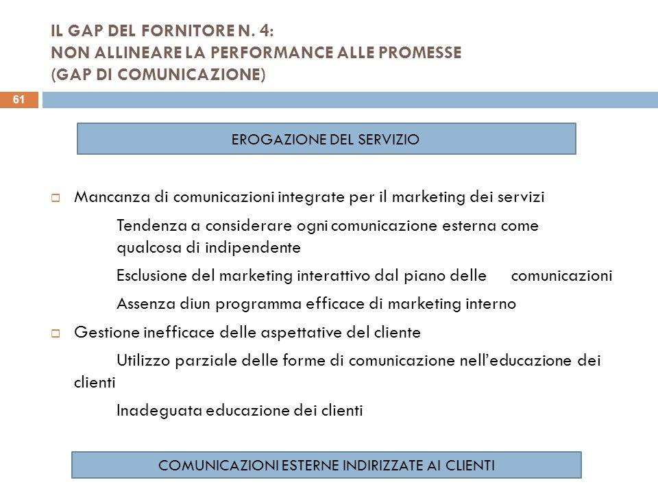 Mancanza di comunicazioni integrate per il marketing dei servizi