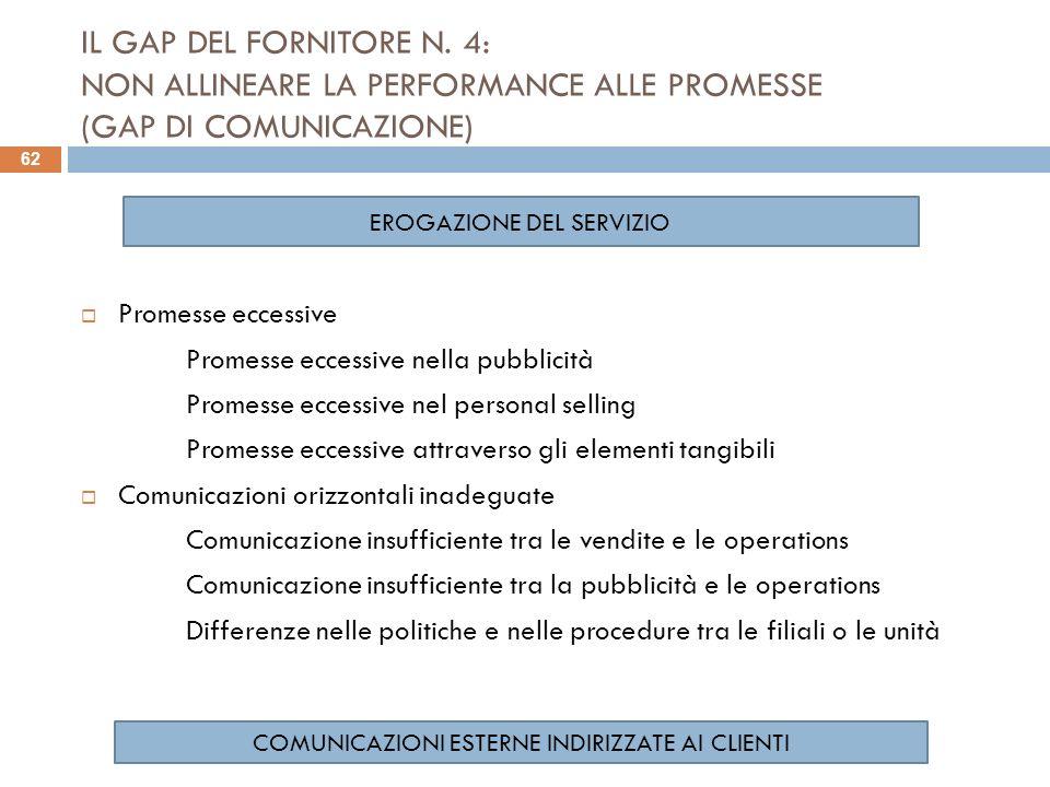 IL GAP DEL FORNITORE N. 4: NON ALLINEARE LA PERFORMANCE ALLE PROMESSE (GAP DI COMUNICAZIONE)