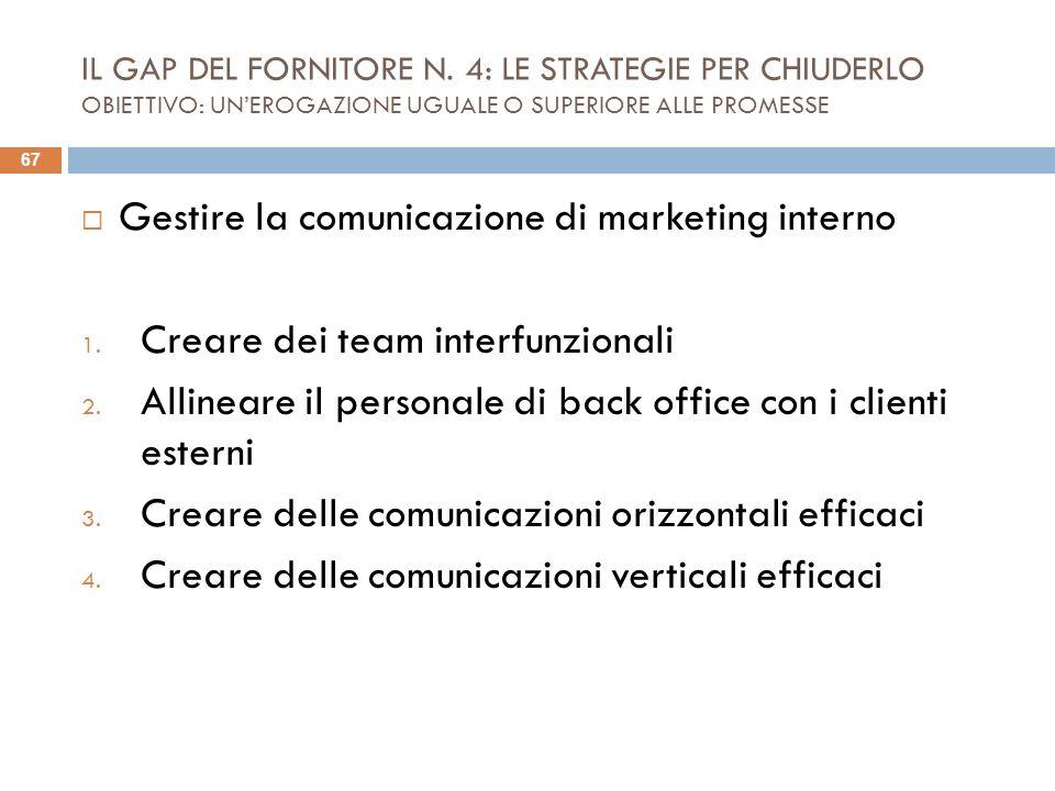 Gestire la comunicazione di marketing interno