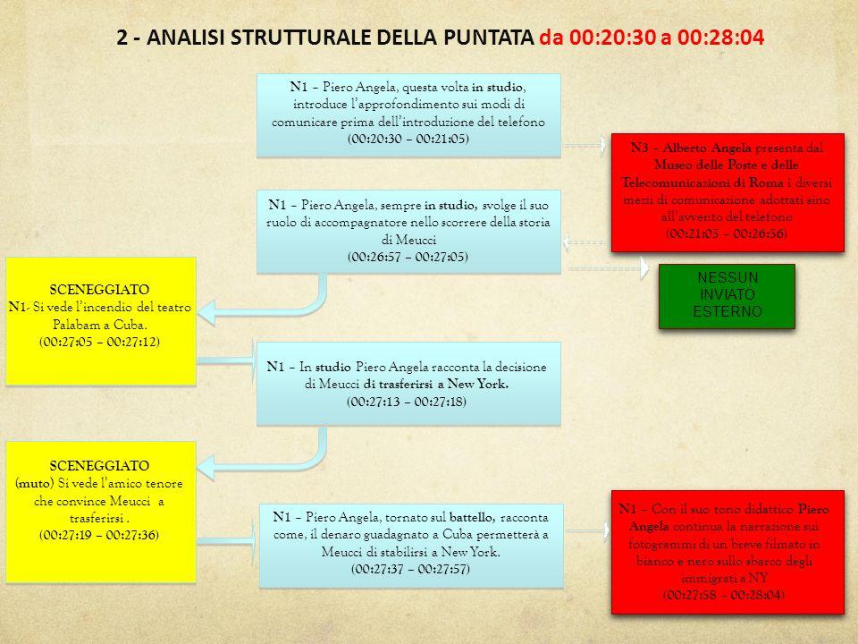2 - ANALISI STRUTTURALE DELLA PUNTATA da 00:20:30 a 00:28:04