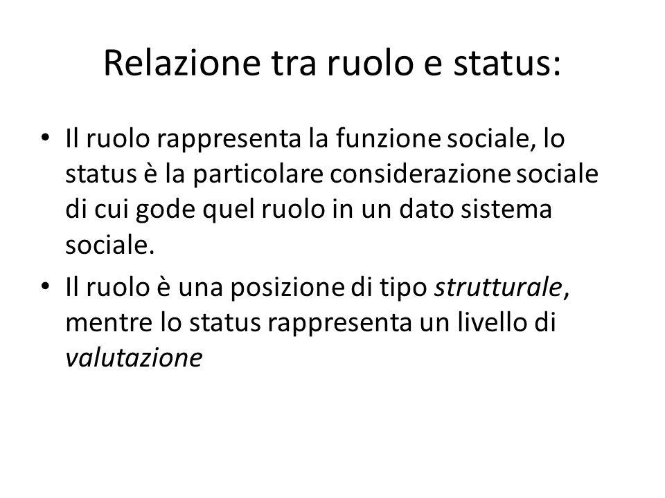 Relazione tra ruolo e status: