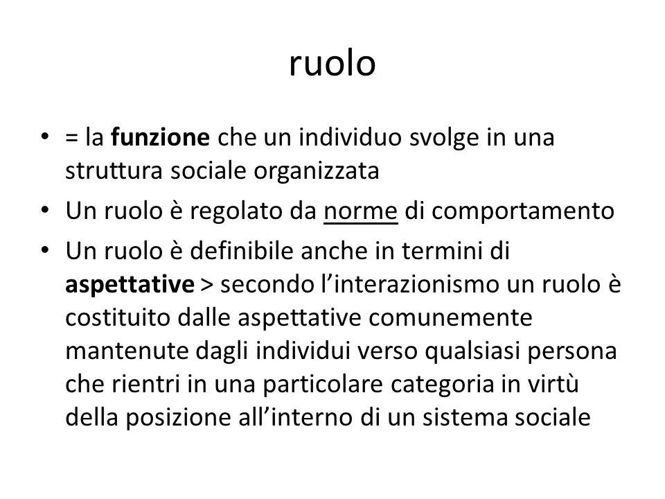 ruolo = la funzione che un individuo svolge in una struttura sociale organizzata. Un ruolo è regolato da norme di comportamento.