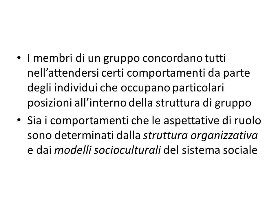 I membri di un gruppo concordano tutti nell'attendersi certi comportamenti da parte degli individui che occupano particolari posizioni all'interno della struttura di gruppo