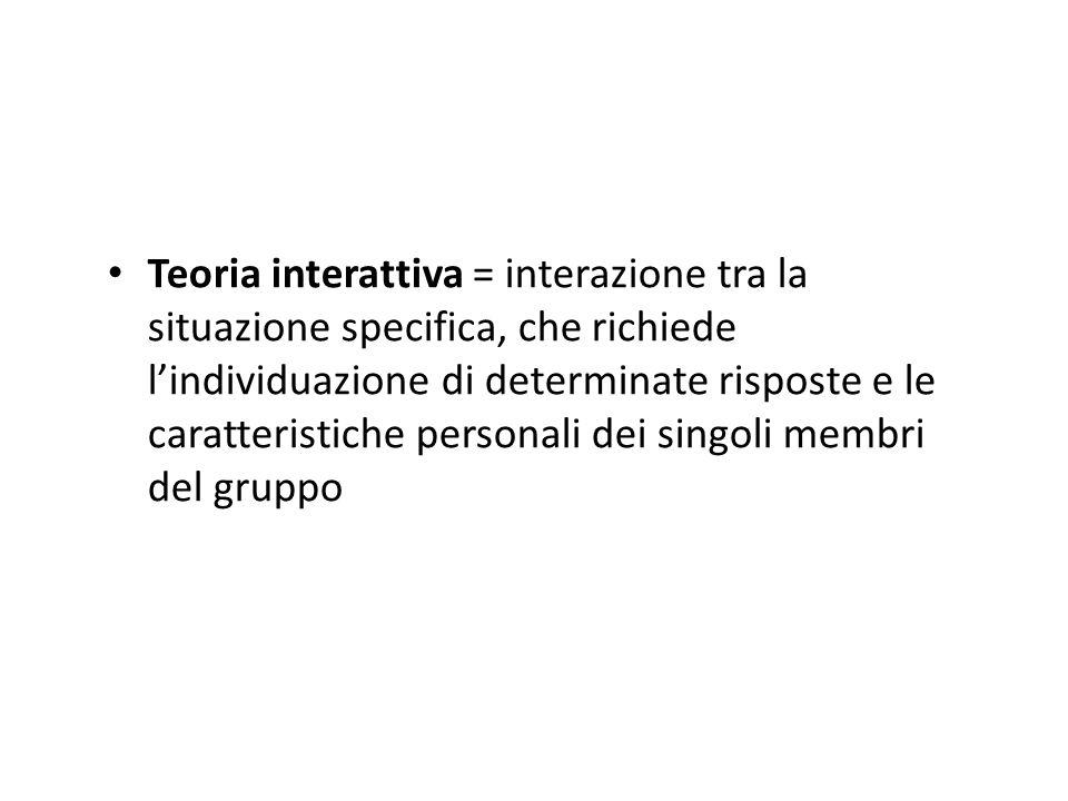 Teoria interattiva = interazione tra la situazione specifica, che richiede l'individuazione di determinate risposte e le caratteristiche personali dei singoli membri del gruppo