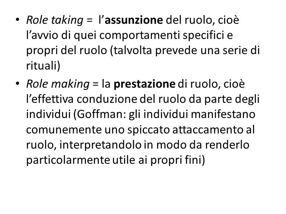 Role taking = l'assunzione del ruolo, cioè l'avvio di quei comportamenti specifici e propri del ruolo (talvolta prevede una serie di rituali)