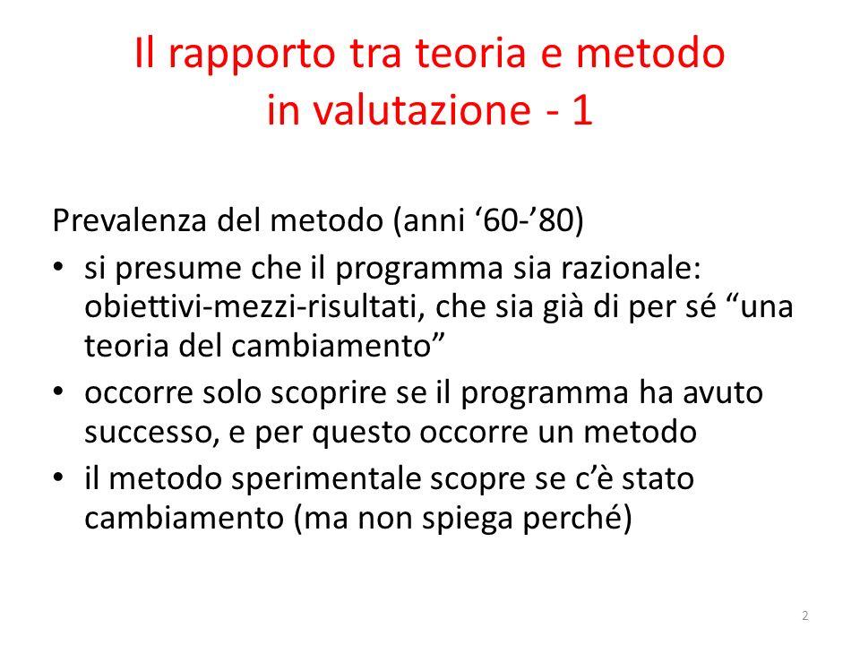 Il rapporto tra teoria e metodo in valutazione - 1