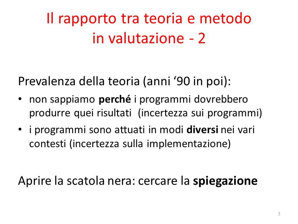 Il rapporto tra teoria e metodo in valutazione - 2