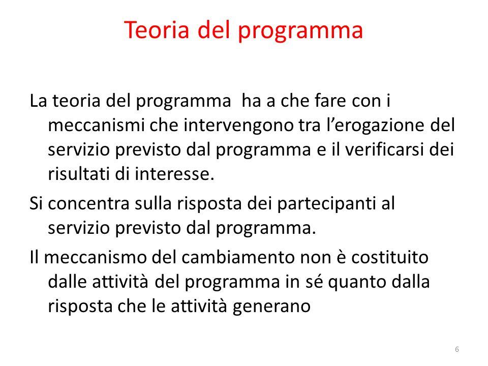 Teoria del programma