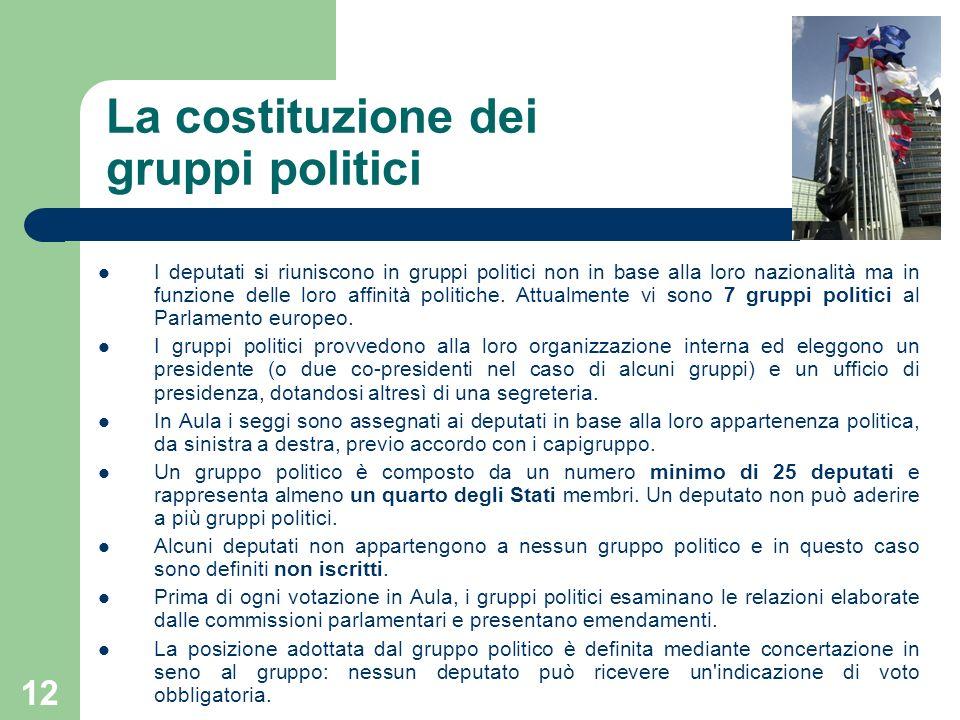 La costituzione dei gruppi politici