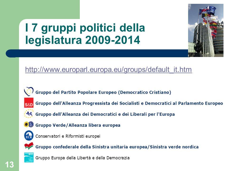 I 7 gruppi politici della legislatura 2009-2014