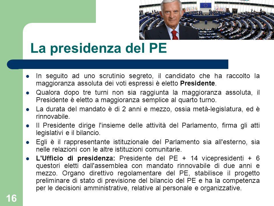 La presidenza del PE In seguito ad uno scrutinio segreto, il candidato che ha raccolto la maggioranza assoluta dei voti espressi è eletto Presidente.