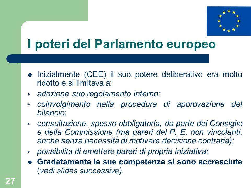 I poteri del Parlamento europeo