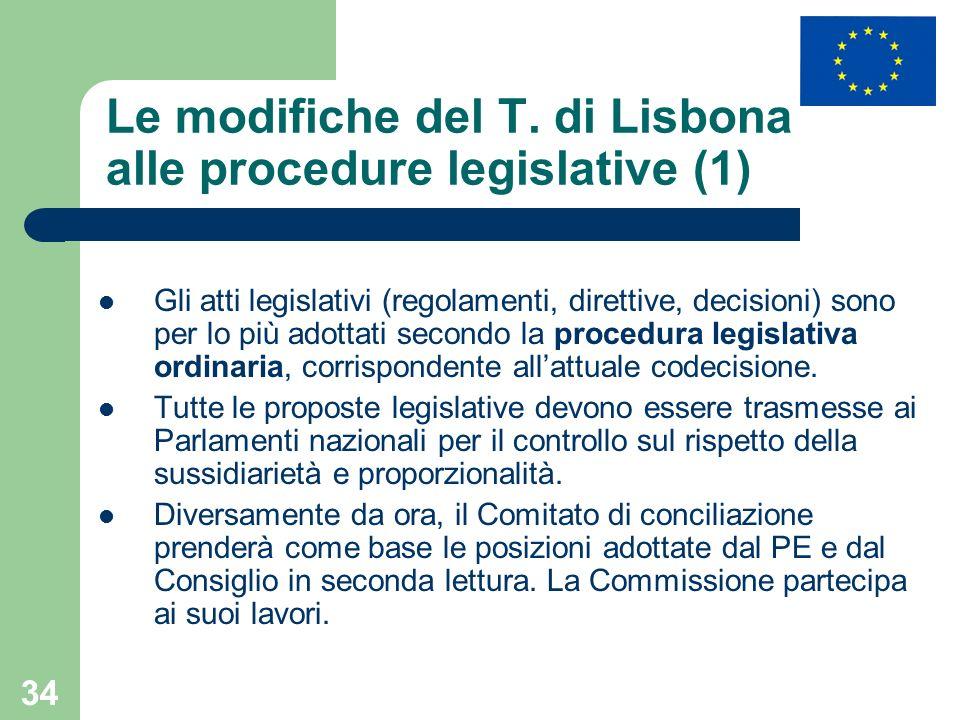 Le modifiche del T. di Lisbona alle procedure legislative (1)