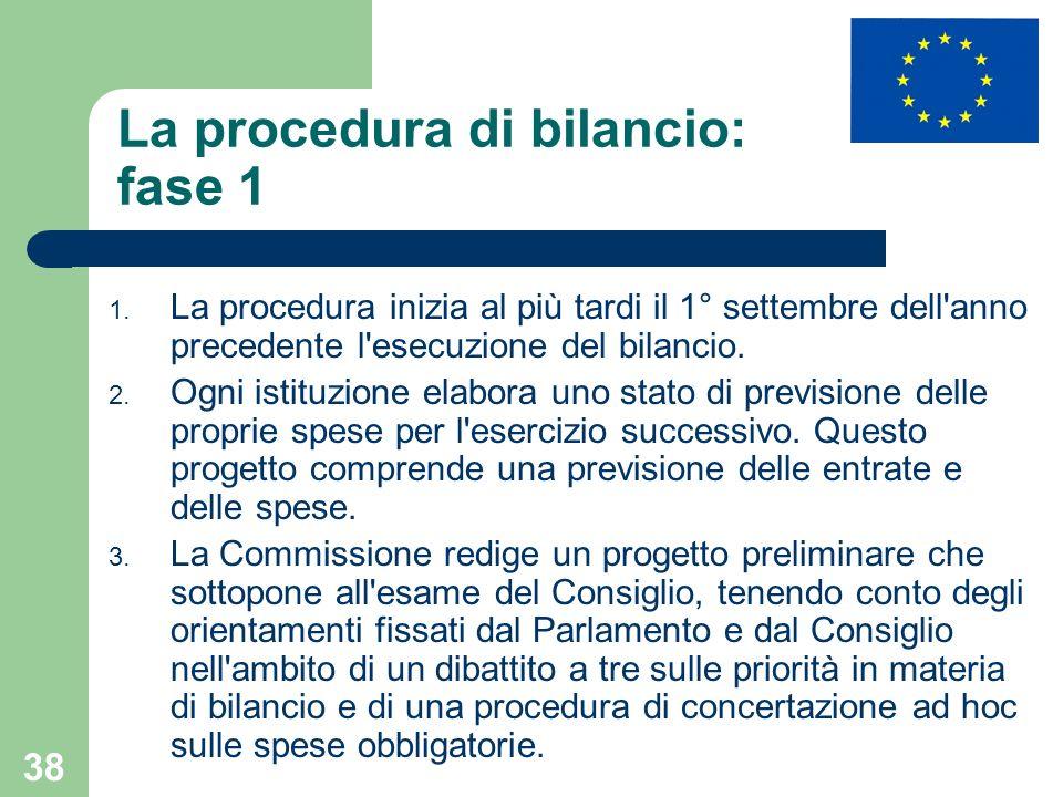 La procedura di bilancio: fase 1