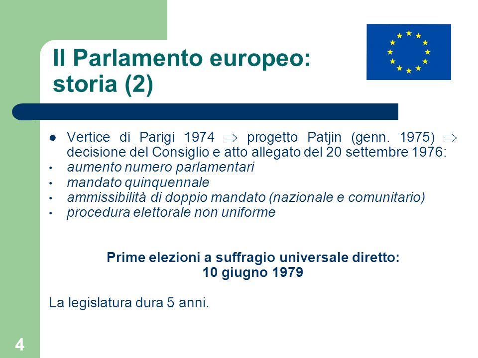 Il Parlamento europeo: storia (2)