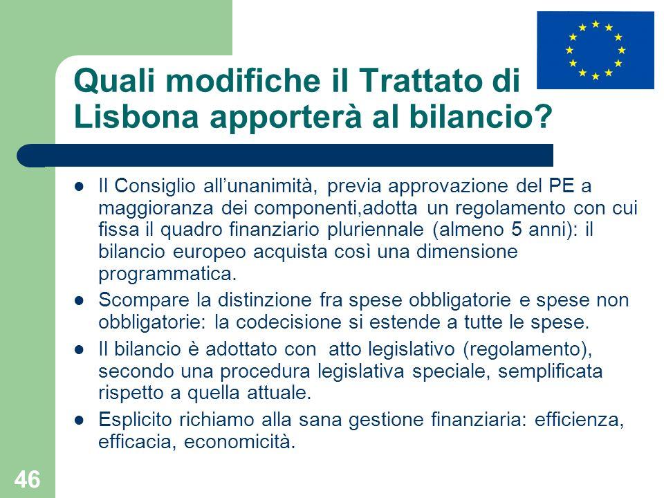 Quali modifiche il Trattato di Lisbona apporterà al bilancio