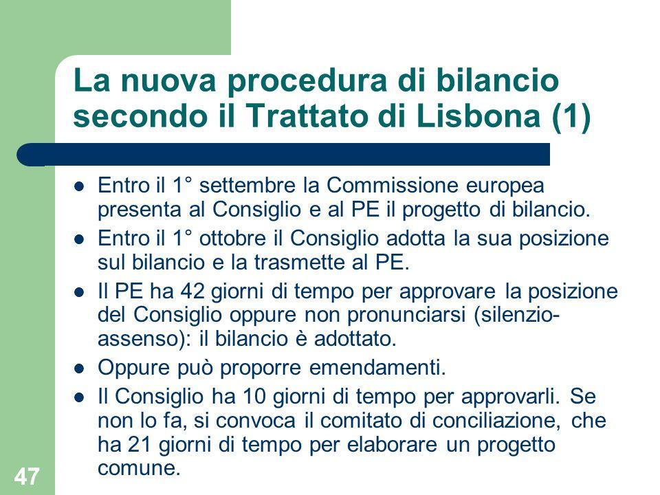 La nuova procedura di bilancio secondo il Trattato di Lisbona (1)