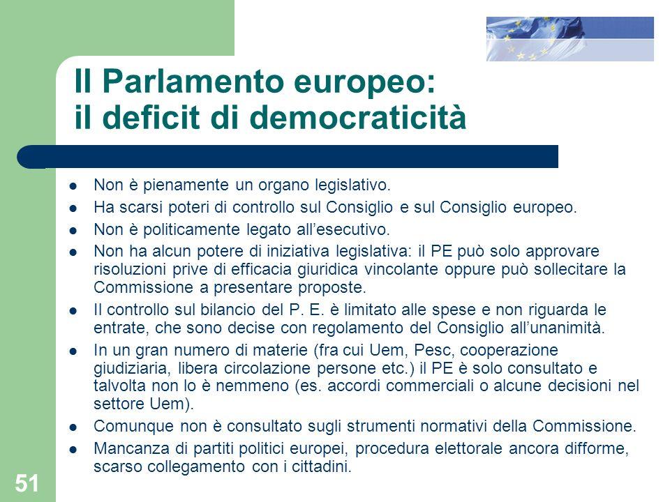 Il Parlamento europeo: il deficit di democraticità