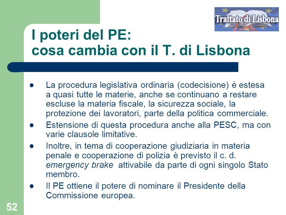 I poteri del PE: cosa cambia con il T. di Lisbona