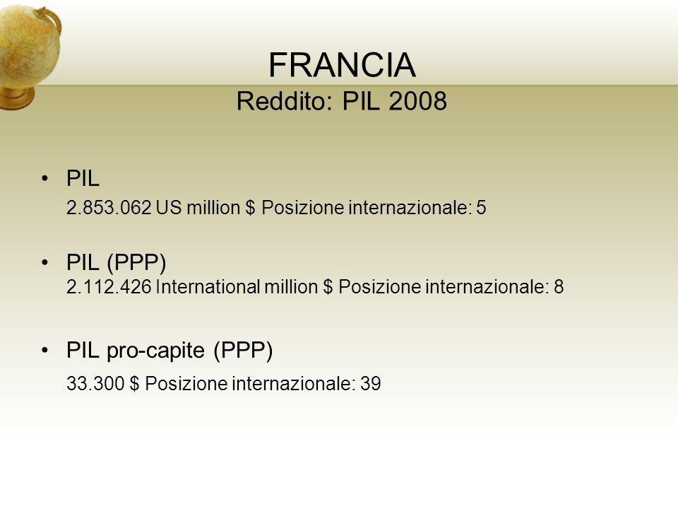 FRANCIA Reddito: PIL 2008 PIL