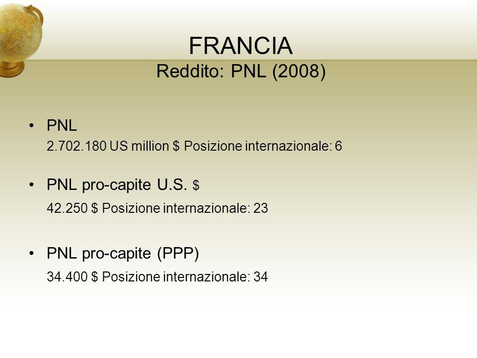 FRANCIA Reddito: PNL (2008)