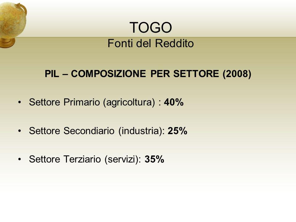 PIL – COMPOSIZIONE PER SETTORE (2008)