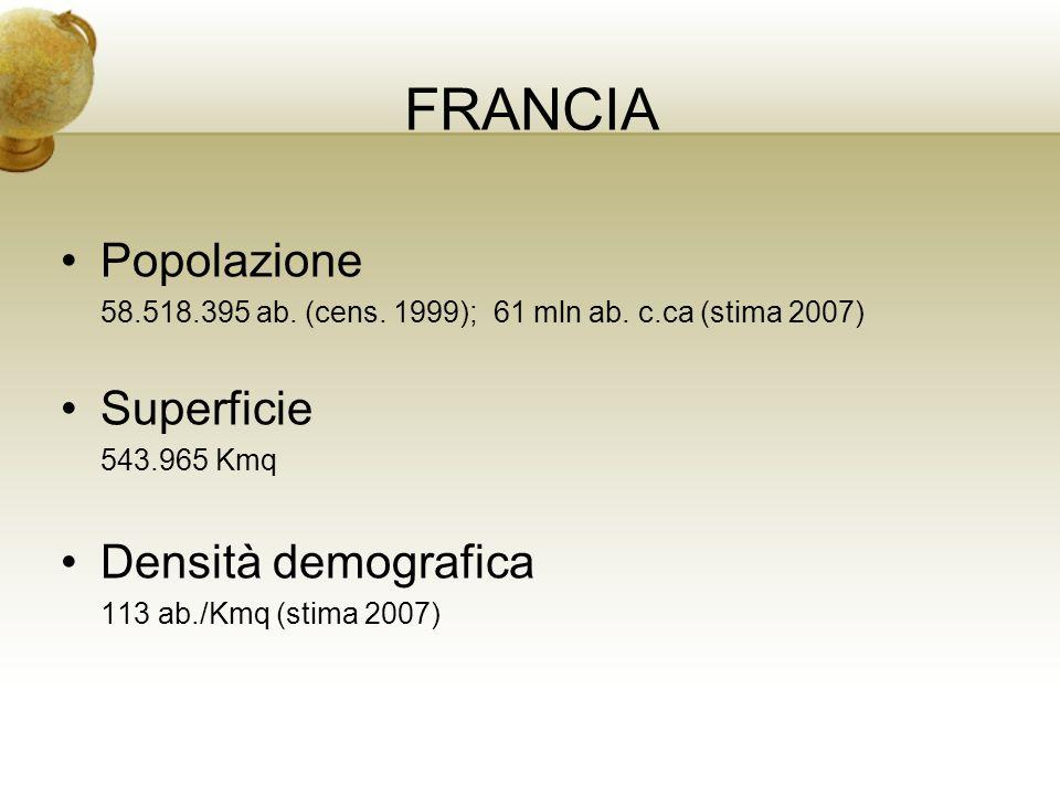 FRANCIA Popolazione Superficie Densità demografica