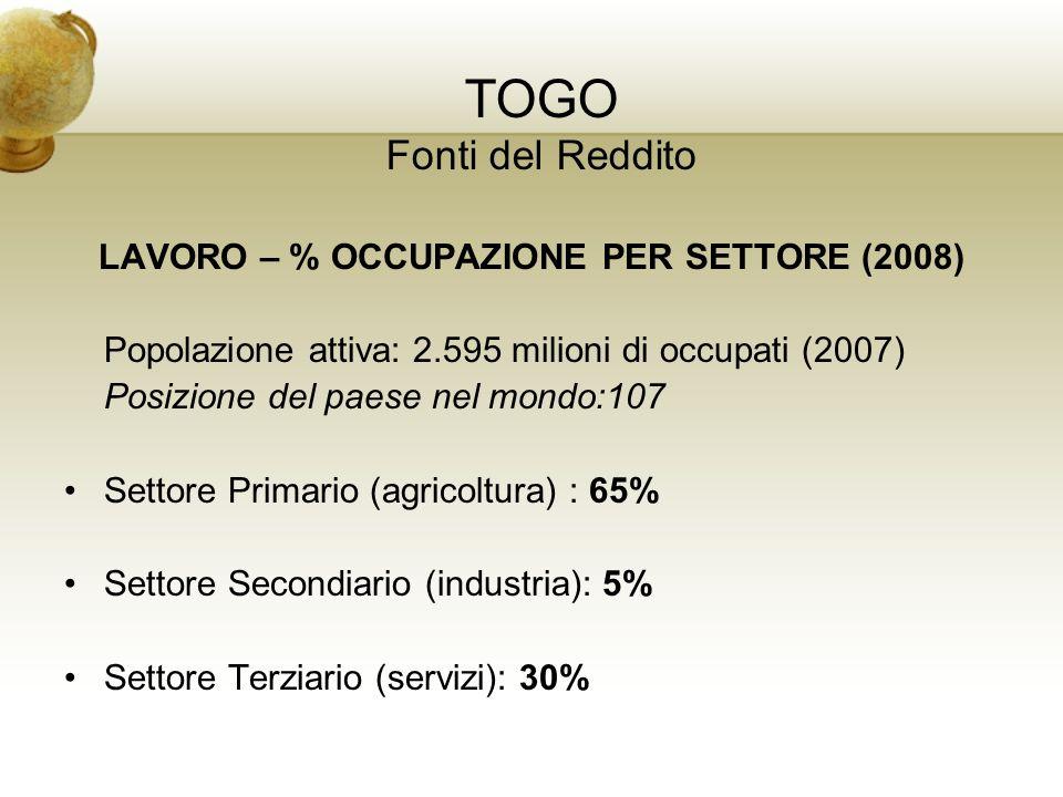 LAVORO – % OCCUPAZIONE PER SETTORE (2008)