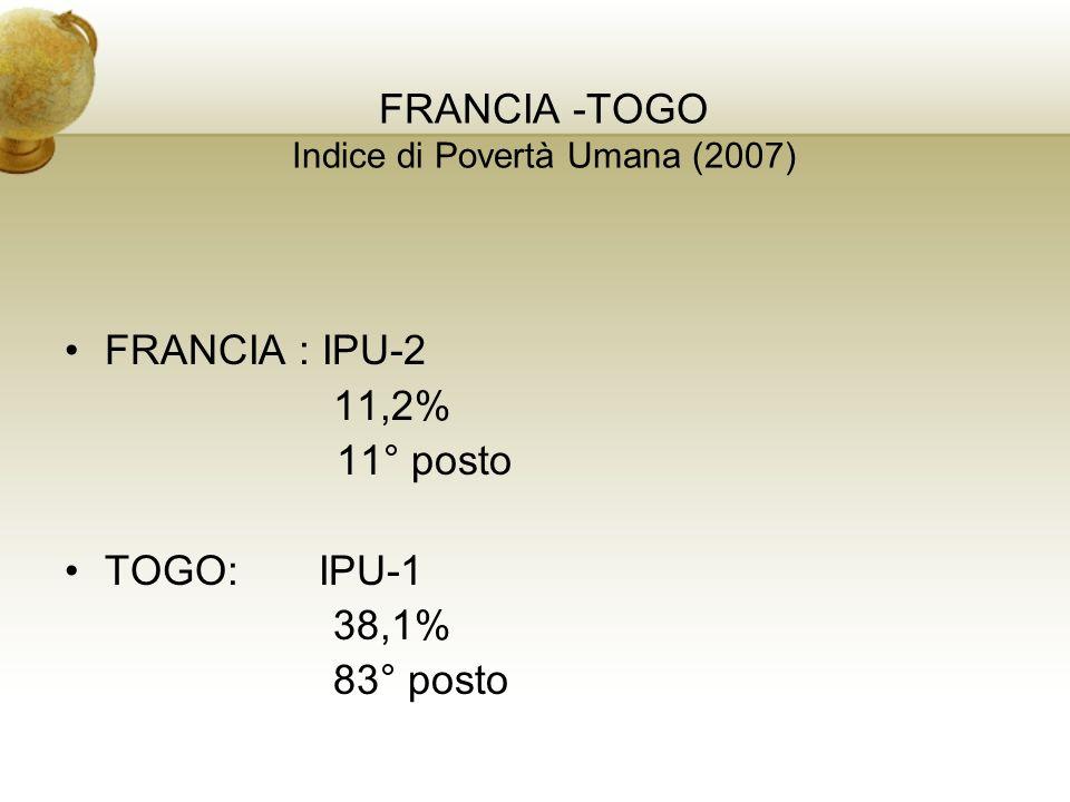 FRANCIA -TOGO Indice di Povertà Umana (2007)