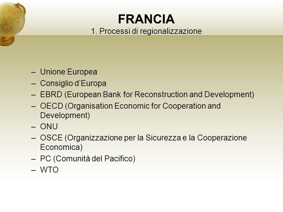 FRANCIA 1. Processi di regionalizzazione