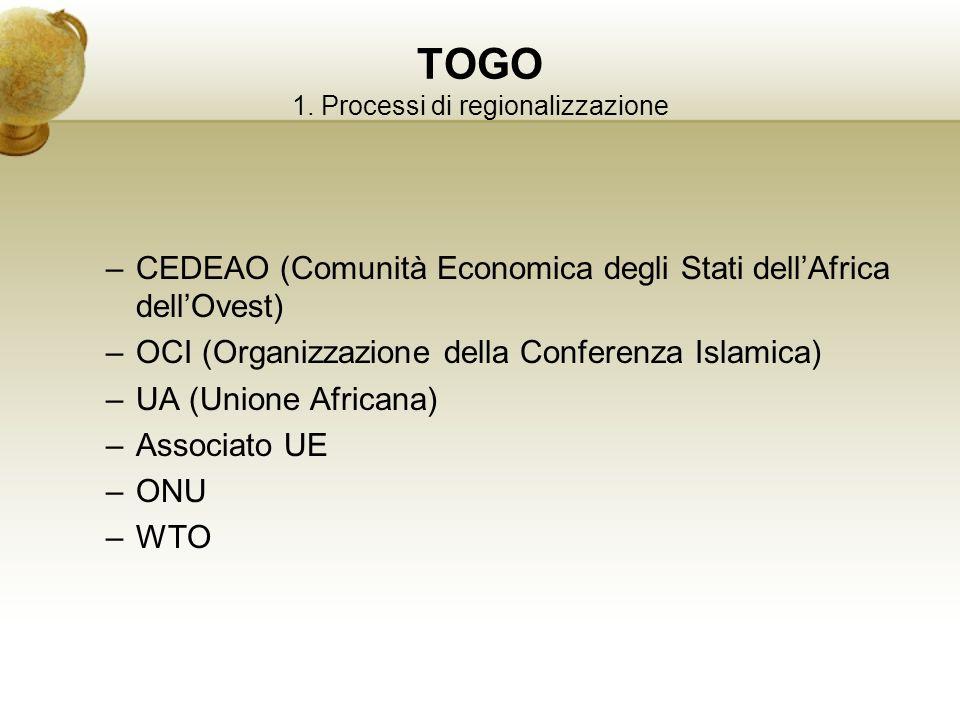 TOGO 1. Processi di regionalizzazione