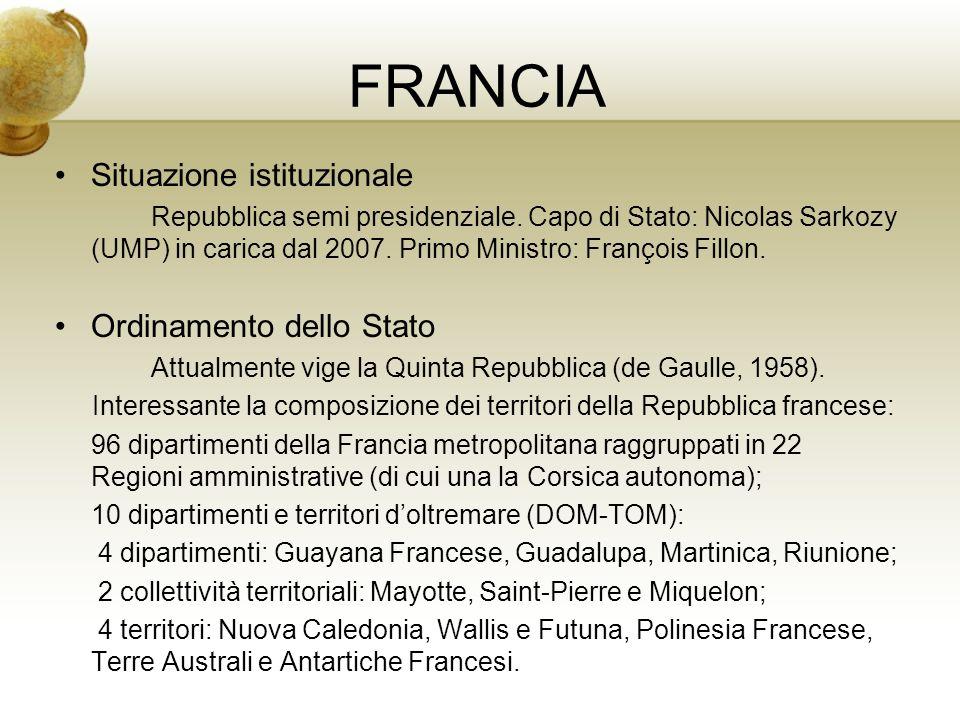 FRANCIA Situazione istituzionale Ordinamento dello Stato