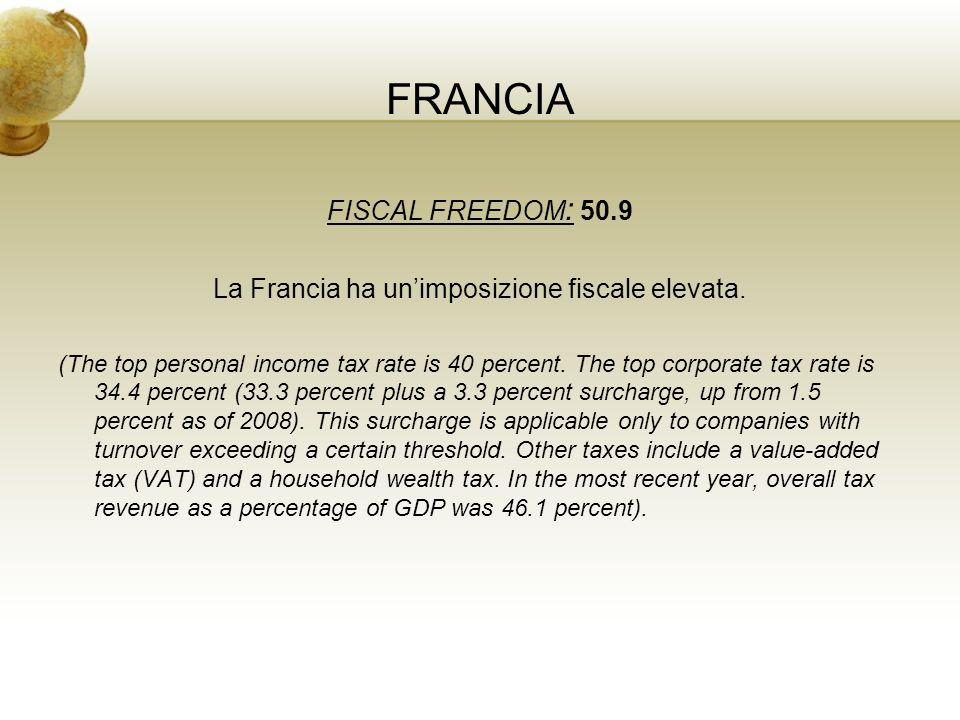 La Francia ha un'imposizione fiscale elevata.