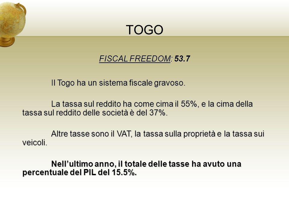 TOGO FISCAL FREEDOM: 53.7 Il Togo ha un sistema fiscale gravoso.