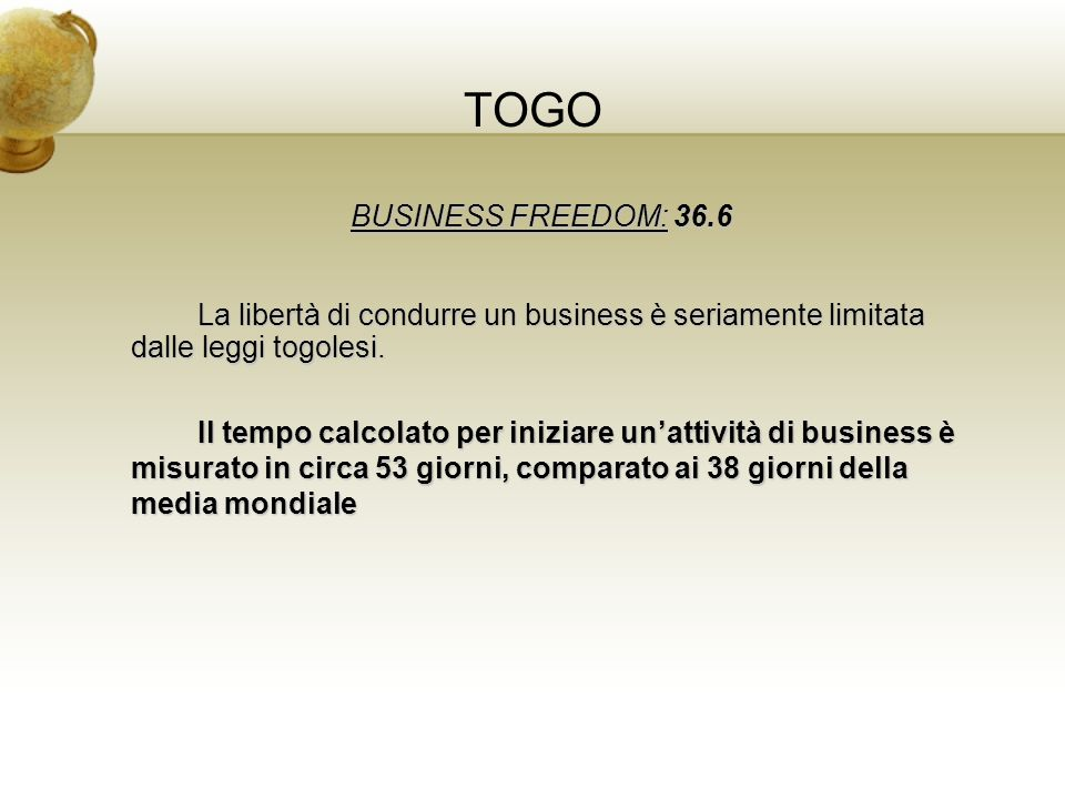 TOGO BUSINESS FREEDOM: 36.6