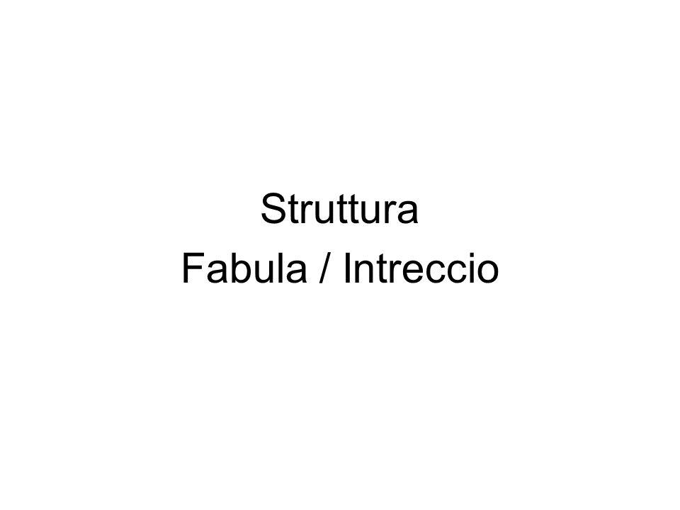 Struttura Fabula / Intreccio
