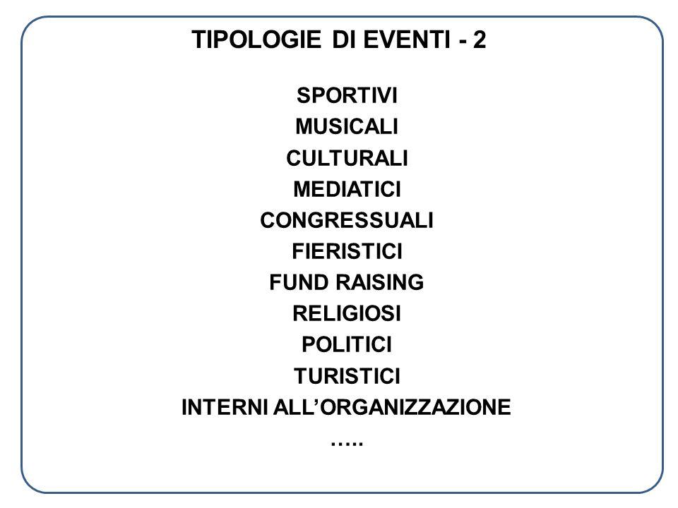 TIPOLOGIE DI EVENTI - 2