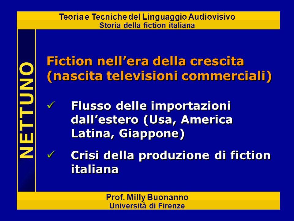 Fiction nell'era della crescita (nascita televisioni commerciali)