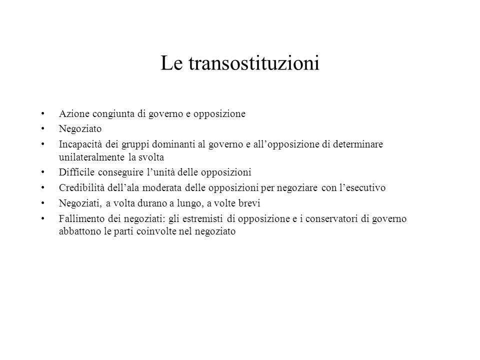 Le transostituzioni Azione congiunta di governo e opposizione