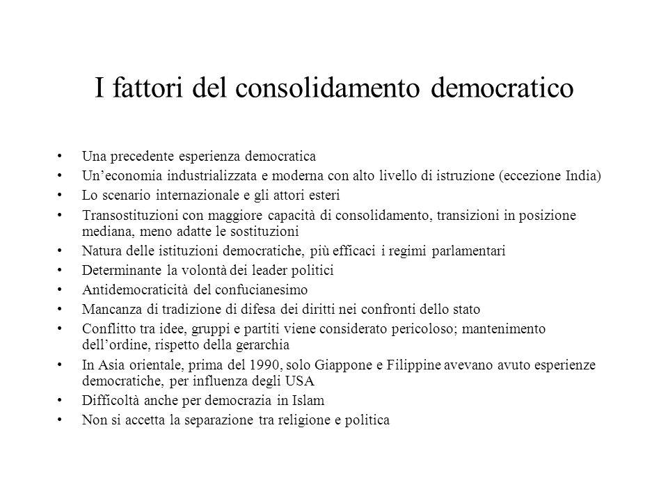 I fattori del consolidamento democratico