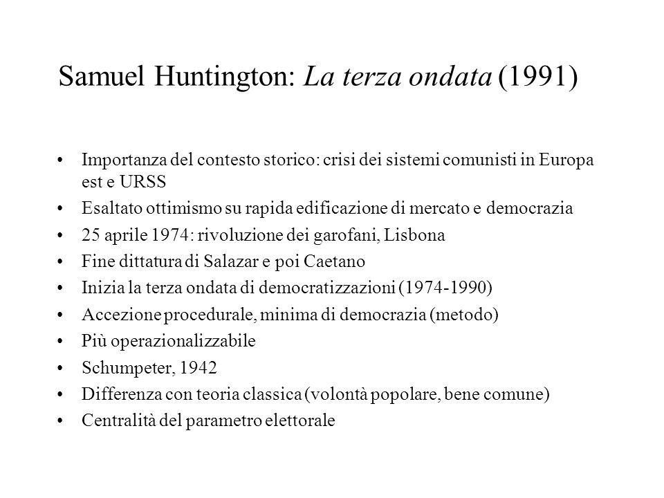 Samuel Huntington: La terza ondata (1991)