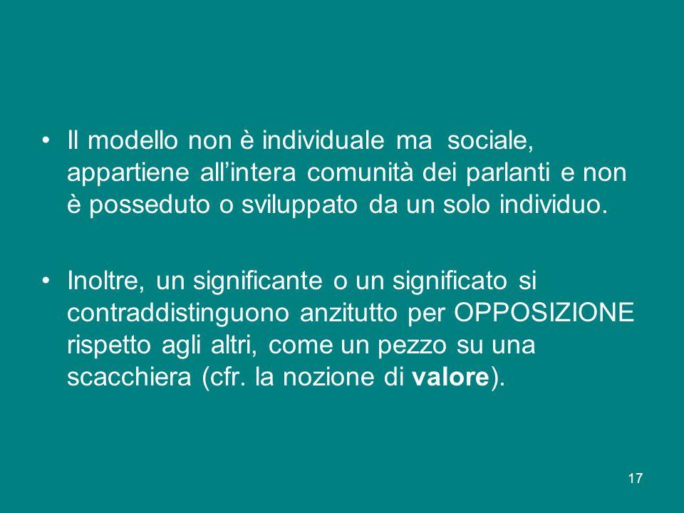 Il modello non è individuale ma sociale, appartiene all'intera comunità dei parlanti e non è posseduto o sviluppato da un solo individuo.
