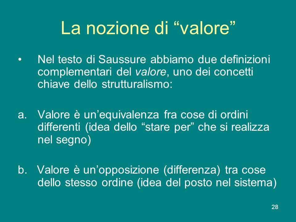 La nozione di valore Nel testo di Saussure abbiamo due definizioni complementari del valore, uno dei concetti chiave dello strutturalismo: