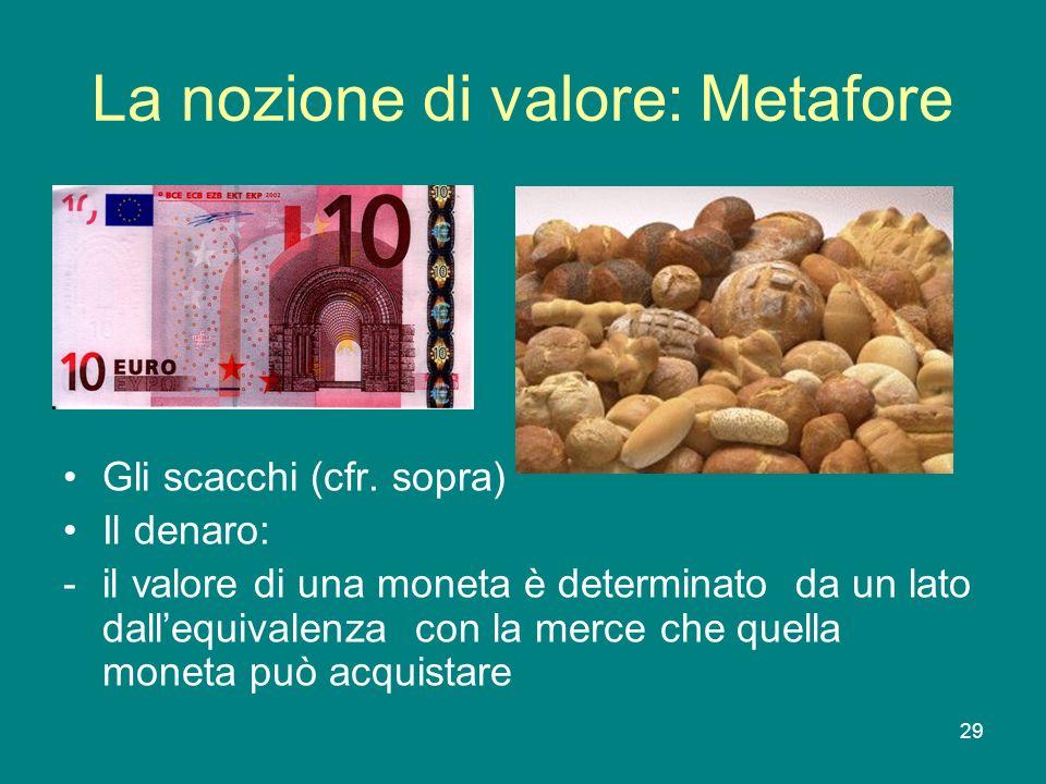 La nozione di valore: Metafore