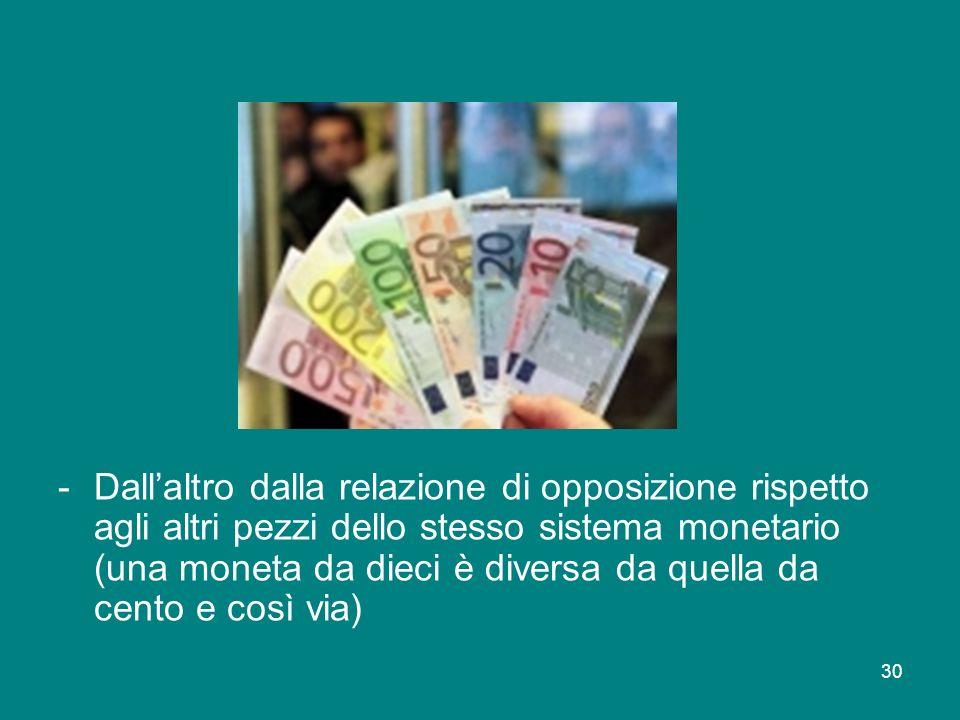 Dall'altro dalla relazione di opposizione rispetto agli altri pezzi dello stesso sistema monetario (una moneta da dieci è diversa da quella da cento e così via)