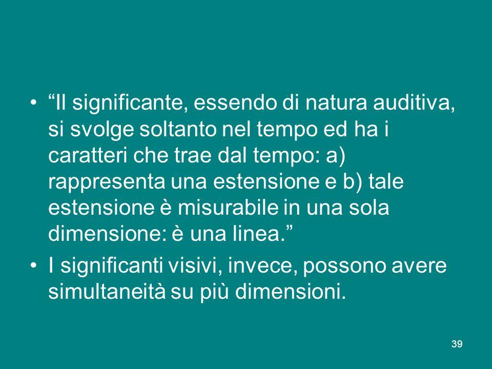 Il significante, essendo di natura auditiva, si svolge soltanto nel tempo ed ha i caratteri che trae dal tempo: a) rappresenta una estensione e b) tale estensione è misurabile in una sola dimensione: è una linea.