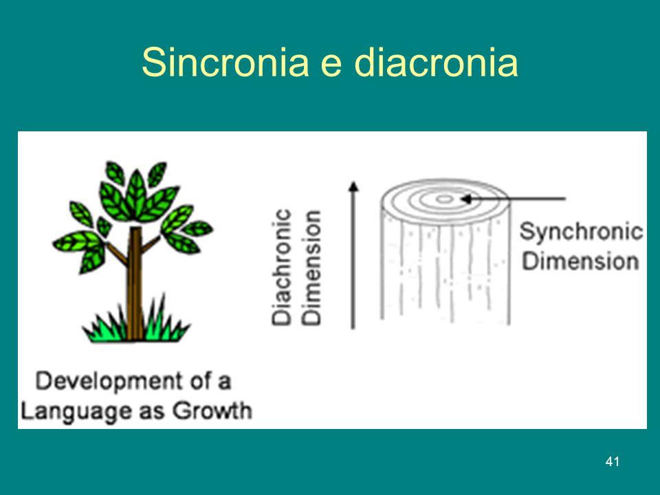 Sincronia e diacronia