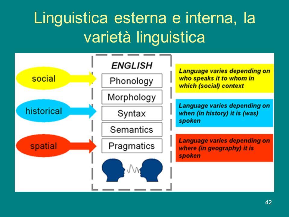 Linguistica esterna e interna, la varietà linguistica
